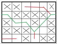 Verwonderlijk Wie is de Mol spel maken   Hobby en Overige: Spellen XM-18